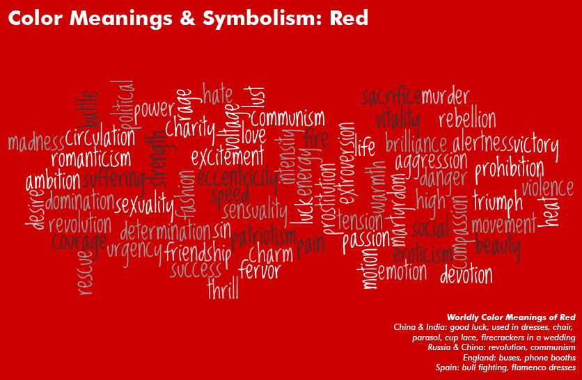 Color Symbolism China