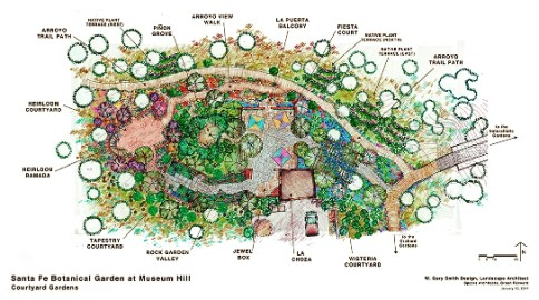 The Courtyard Gardens is comprised of a series of five courtyards perched on the edge of the Arroyo de los Pinos. Each courtyard will have its own character reflecting an aspect of the cultural history of Santa Fe, New Mexico.