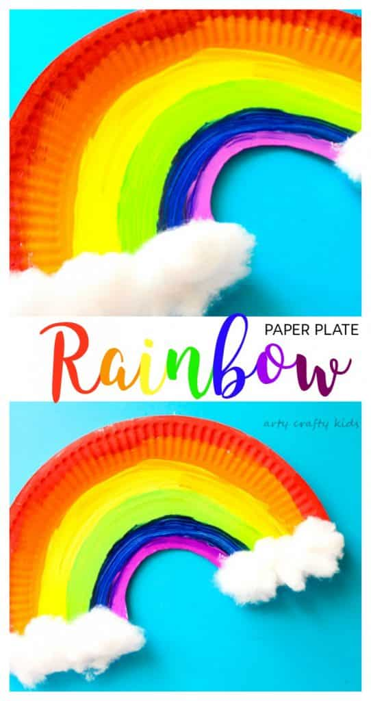 Arty Crafty Kids | Craft | Easy Paper Plate Rainbow Craft | A simple paper plate  sc 1 st  Arty Crafty Kids & Easy Paper Plate Rainbow Craft - Arty Crafty Kids