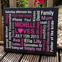 Canvas Wall Art Prints | Personalised word art | childrens ...