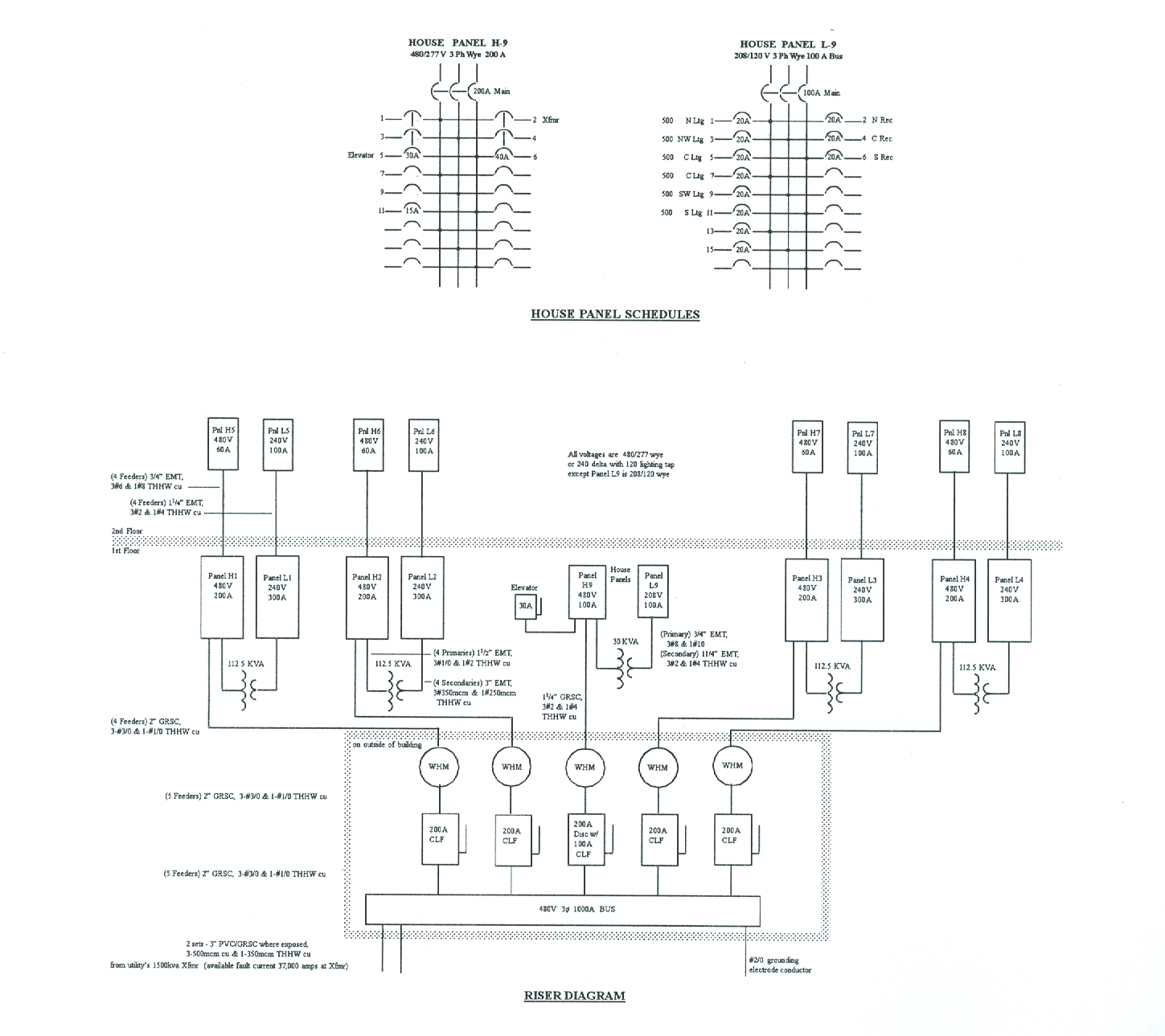 Free Residential Electrical Wiring Diagrams On Free Images Free