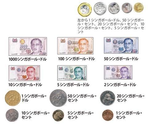 レート ドル 為替 米ドル対円相場(仲値)一覧表 (2020年)