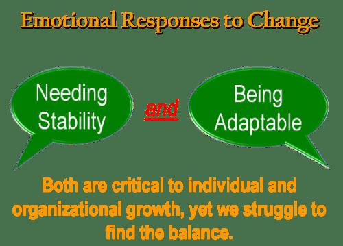 changestabilityadaptability