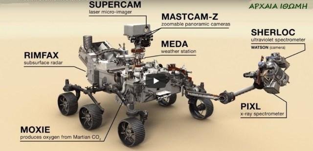 Επισκόπηση αποστολής Mars 2020
