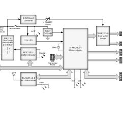 engineering method arxterra arxterra system block diagram electrical schematic [ 1056 x 816 Pixel ]