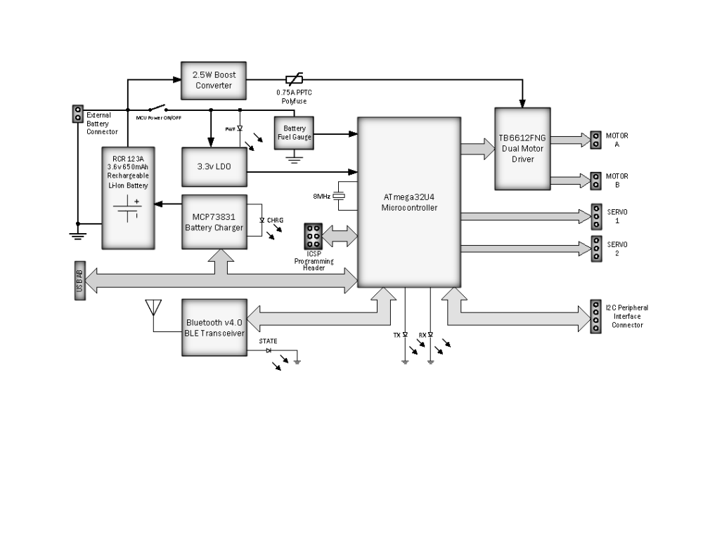 medium resolution of engineering method arxterra arxterra system block diagram electrical schematic