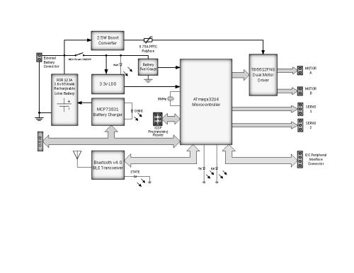 small resolution of engineering method arxterra arxterra system block diagram electrical schematic