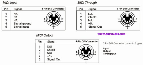 rj45 wiring diagram socket block of cpu and explain arx valdex systems troubleshooting drives