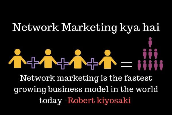 network marketing kya hai