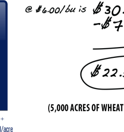 increase yields by 5 bu a for a 22 50 acre roi [ 1289 x 614 Pixel ]