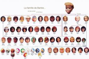 Barbie Portrait de famille