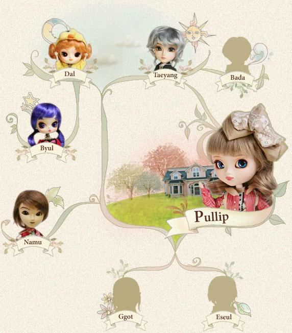 Famille de Pullip