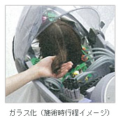 ガラス化(施術次工程イメージ)