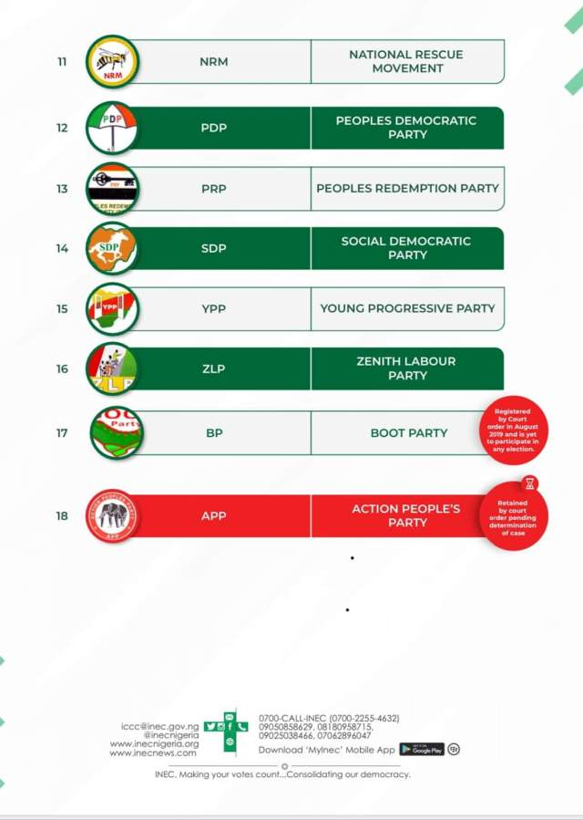 List of Political Parties in Nigeria