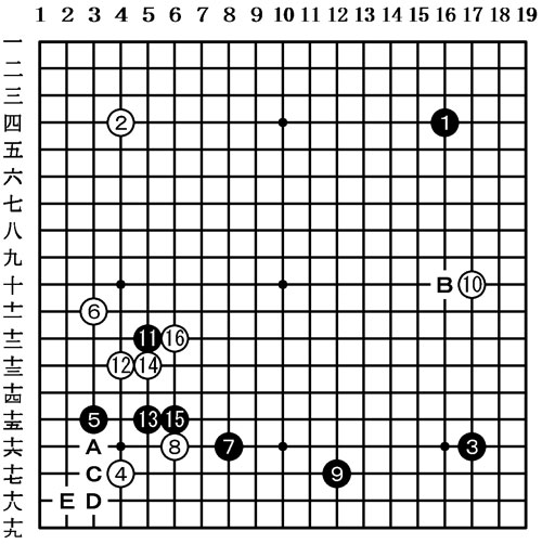 asahi.com(朝日新聞社):リーグ戦観戦記 - 囲碁