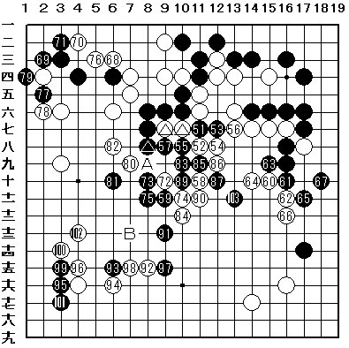 asahi.com :第30期名人戦最終予選2組決勝 - 囲碁
