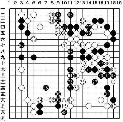 asahi.com :第31期名人戦最終予選1組決勝 - 囲碁