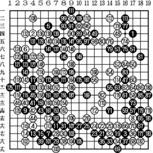 囲碁名人戦に関するトピックス:朝日新聞デジタル