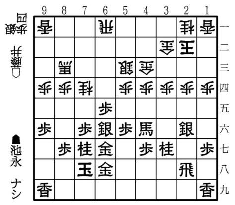 藤井は△6六桂の銀取りを急がず、△1四歩と指して▲1五銀を防いだ=池永四段の棋譜から