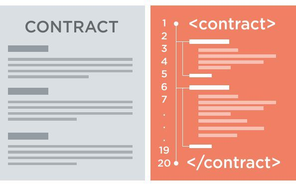 a smart contract