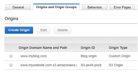 AWS CloudFront - Origins and Origin Groups