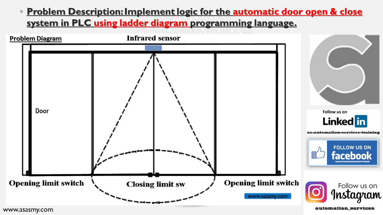 hight resolution of logic diagram automation
