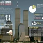 9 11 world trade center asbestos exposure health concernsasbestos and the world trade center infographic