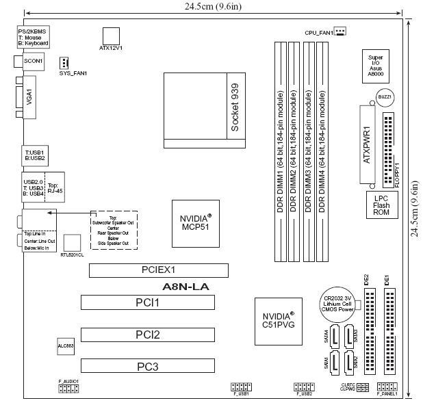 atx motherboard diagram 3
