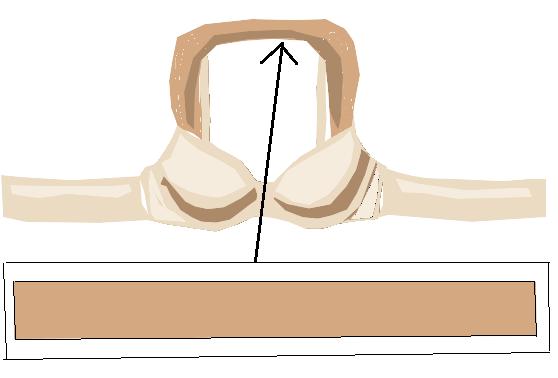 Ausmessen der Trägerlänge, Breite bestimmen zzgl. Nahtzugaben