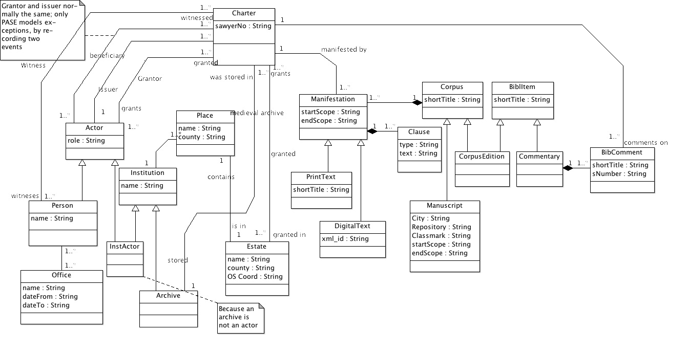 hight resolution of class diagrams