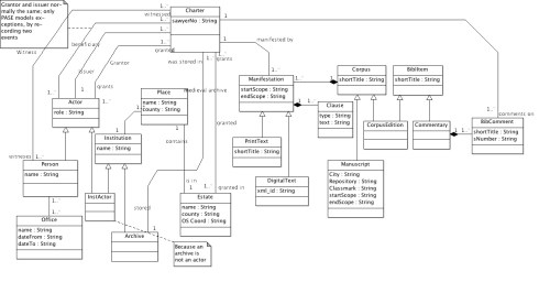 small resolution of class diagrams