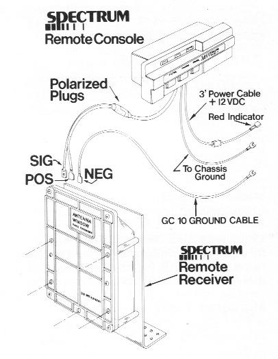 FS: 1980s Whistler Spectrum remote radar detector
