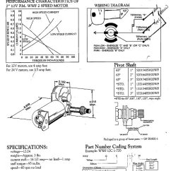 2005 Chevy Equinox Egr Wiring Diagram Floral Of Poaceae Family Wwf Wiper Motor Auto Electrical