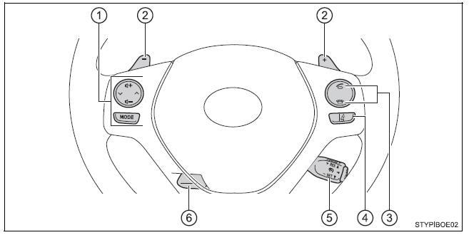 Toyota Aygo: Interruptores (Veículos de volante à direita