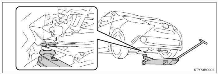 Toyota Aygo: Posicionamento de um macaco de chão