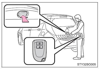 Toyota Aygo: Trancar e destrancar a porta da retaguarda