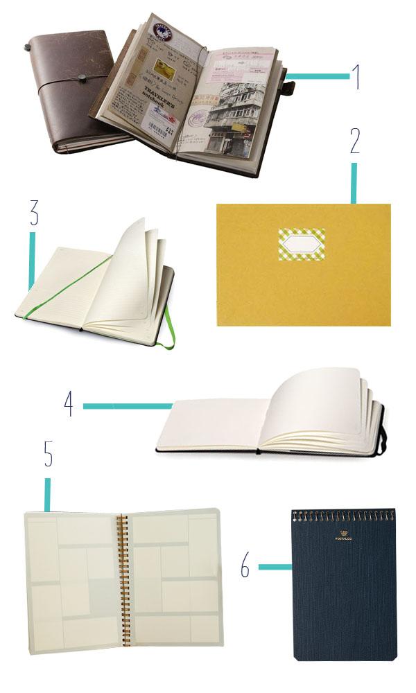 Blog-Notebooks-Travel