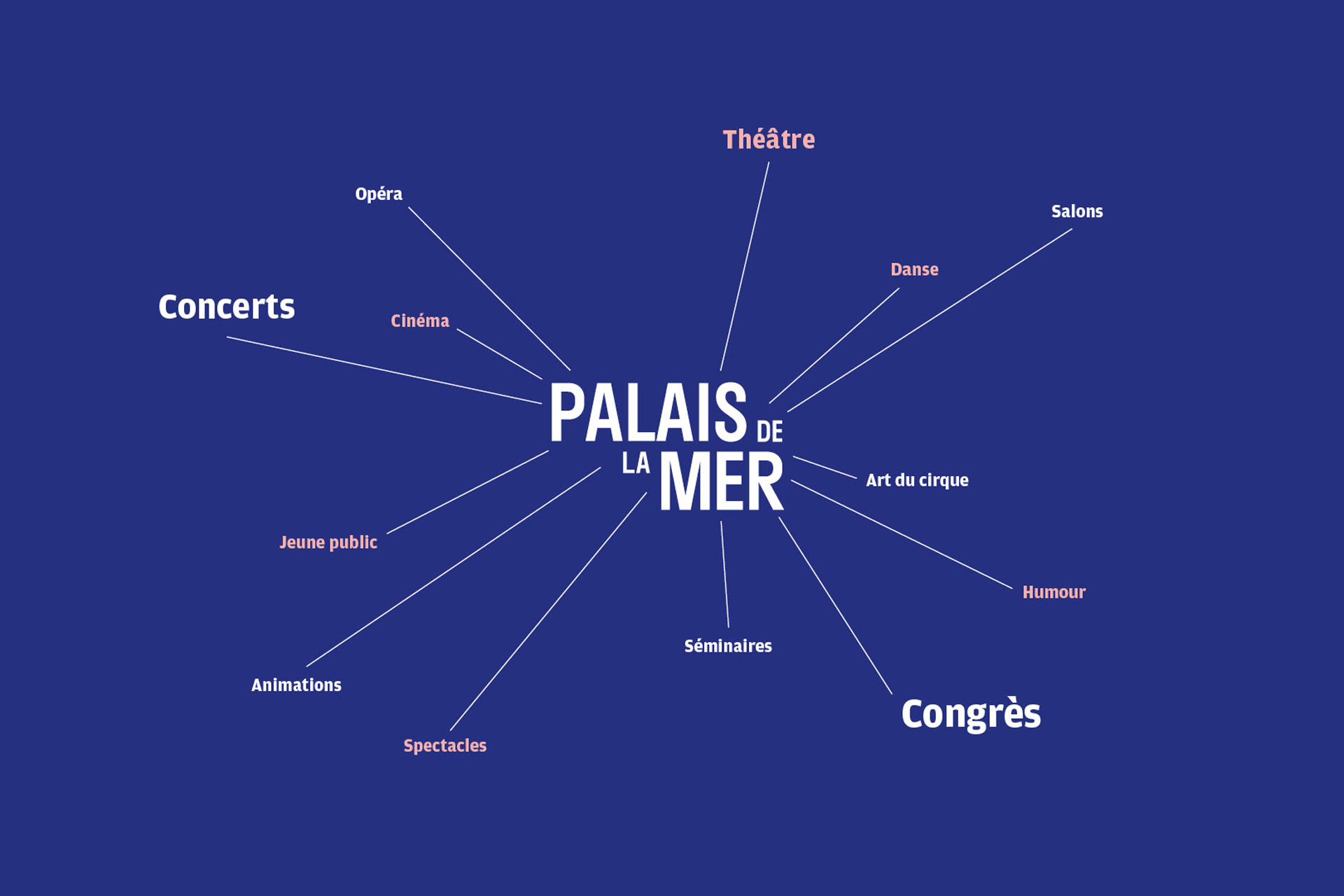 Création logotype Palais de la Mer