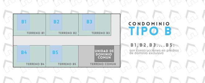 condominio-tipo_b