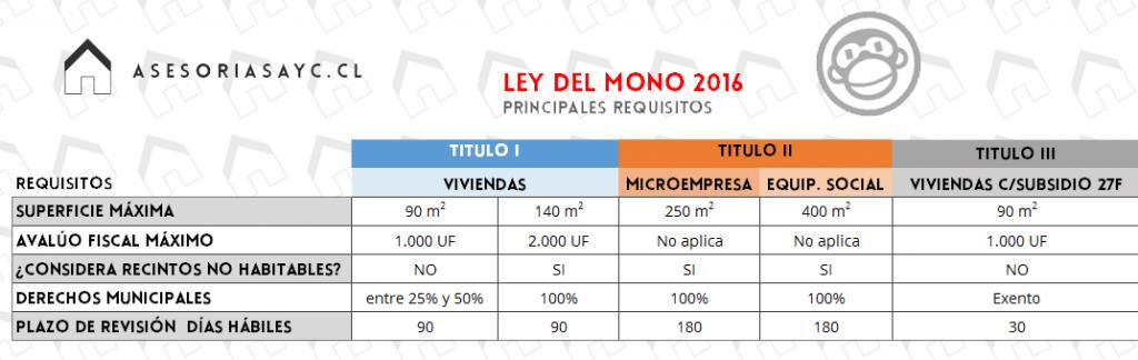 leymono-16