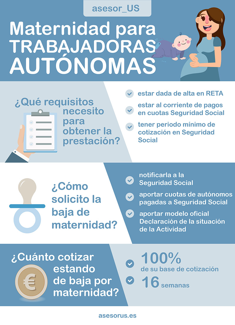 requisitos para solicitar la baja por maternidad para mujeres trabajadoras autónomas