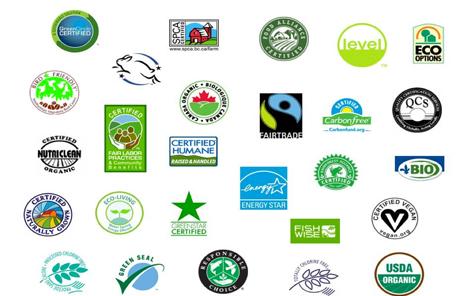 Dechiphering Eco-Labels