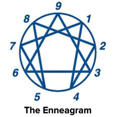 Enneagram Personal-Mission-Statement-Enneagram-Symbol