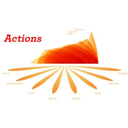 Dalai Lama's actions-png