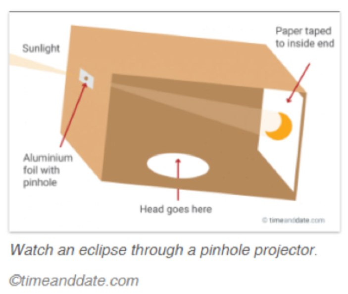 safe solar eclipse viewing, pinhole projector