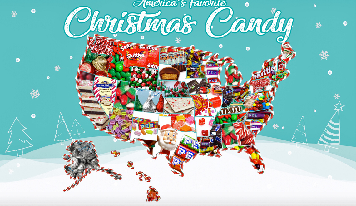 Favorite Holiday Articles - Candy