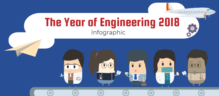 2018 Year Of Engineering