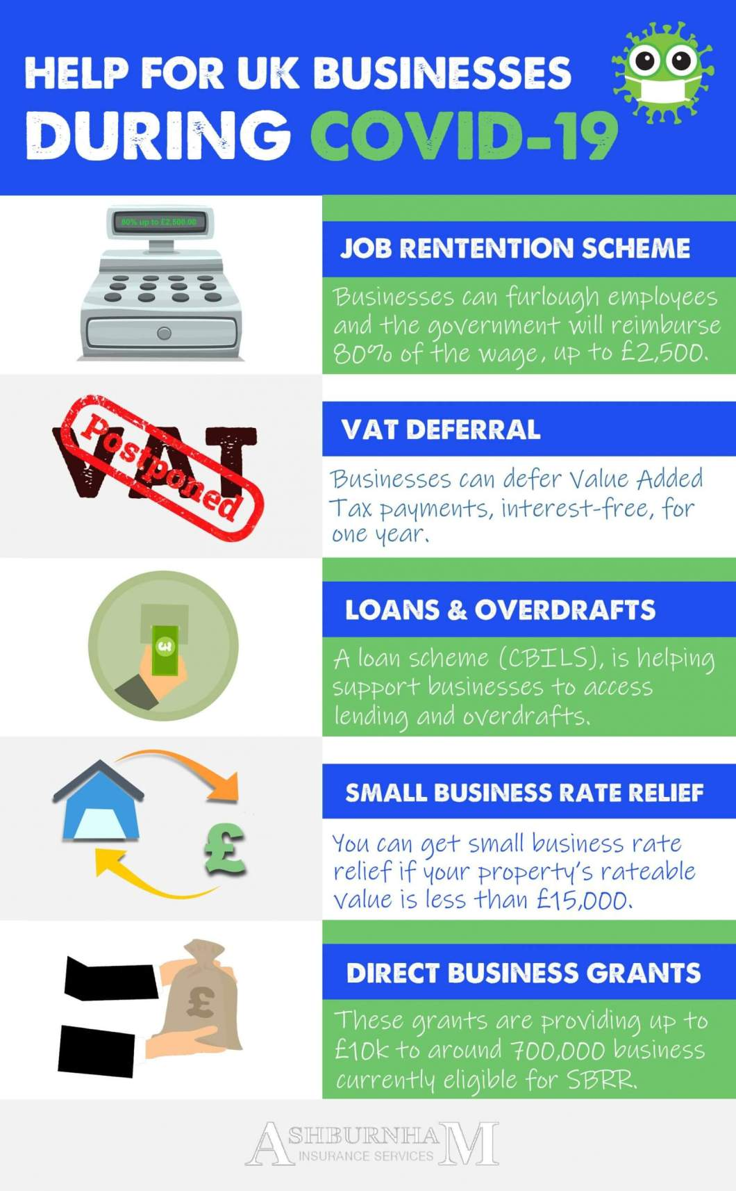 Help For Uk Businesses During Covid 19 Infographic