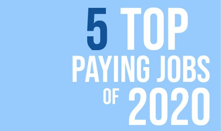 Top Paying Jobs
