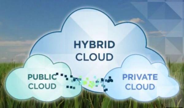 Case Study 4 - Hybrid Cloud Solution